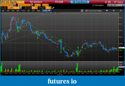 Day Trading Stocks with Discretion-20121001vfc.png