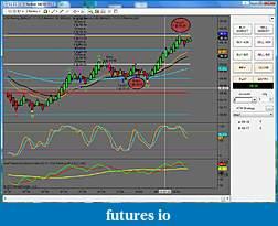 Crude Oil trading-cl-04102012.jpg