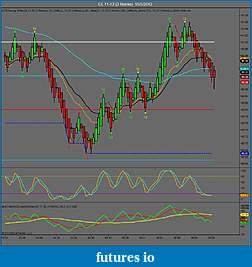 Crude Oil trading-cl-11-12-3-renko-10_5_2012.jpg