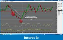Crude Oil trading-crude-oil-trading-05102012.jpg