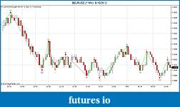 PriceActionSwing discussion-eurusd-1-min-.jpg
