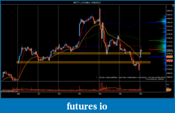 T For Trading-nifty_i-15-min-10_9_2012.png