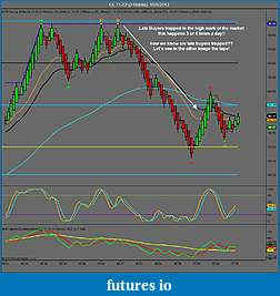 Crude Oil trading-cl-11-12-3-renko-10_9_2012.jpg