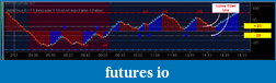 SMI2 Indicator-fliter.png