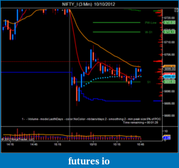 T For Trading-nifty_i-3-min-10_10_2012.png