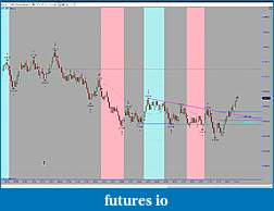 AlphaWave Trading Review (www.alphawavetrader.com)-bbt_abc-indicator-counting-waves-colors-3-waves.jpg