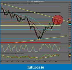 Crude Oil trading-cl-11-12-3-renko-11_10_2012-break-channel-high.jpg