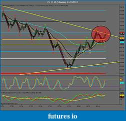 Click image for larger version  Name:CL 11-12 (3 Renko)  11_10_2012 Break channel high.jpg Views:56 Size:102.3 KB ID:91747