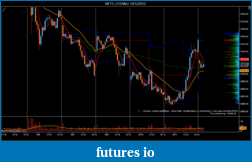 T For Trading-nifty_i-15-min-10_12_2012.png