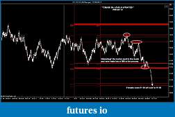 Crude Oil trading-cl-11-12-10-range-12_10_2012-updated.jpg