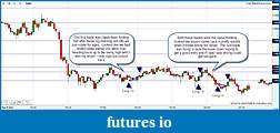 Short term time frame YM (Beginner needs help)-9th-october-2012-trades-notes.jpg