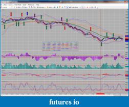 Day trading corn ??-zc-corn_trades_on_6tick_-r-_chart-2012-10-11-12.png