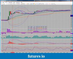 Day trading corn ??-zc_on_5_min_chart_2012-10-11.png