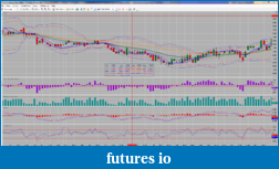 Day trading corn ??-zc_on_5_min_chart_2012-10-11-12.png