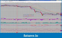 Day trading corn ??-zc_on_5_min_chart_2012-10-12conti.png