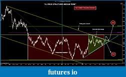 Crude Oil trading-cl-11-12-24-range-10_12_2012.jpg