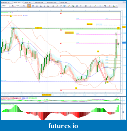 Harmonic Currency Pair Cross Index-fpaoil6.png