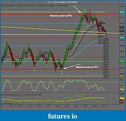 Crude Oil trading-cl-11-12-3-renko-16_10_2012-bigones.jpg