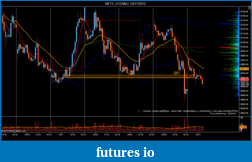 T For Trading-nifty_i-15-min-10_17_2012.png