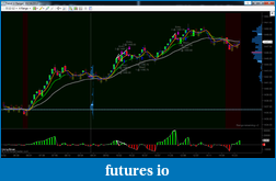 chungp2's Trading Journal-trend.png