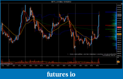 T For Trading-nifty_i-15-min-10_18_2012.png