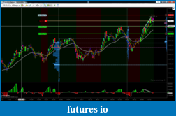 chungp2's Trading Journal-trade-1-trend.png