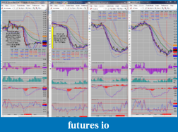Day Trading Currency Futures W/Multiple time frames-6b_short_and_close_on_4_charts-2012-10-18.png