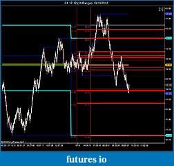 Crude Oil trading-cl-12-12-10-range-19_10_2012.jpg