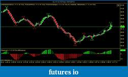 Crude Oil trading-cl-11-12-10-tick-10_19_2012.jpg