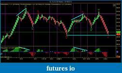 Crude Oil trading-cl-12-12-30-renko-10_19_2012.jpg