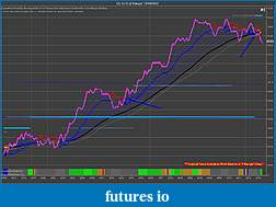 The Crude Dude Oil Trading System-cl-12-12-2-range-10_19_2012-9a-m-move-35-ticks.jpg