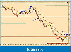 The Crude Dude Oil Trading System-cl-12-12-5-range-10_19_2012-1020-move.jpg