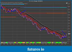 The Crude Dude Oil Trading System-tf-11-am-move-40-tick-move.jpg