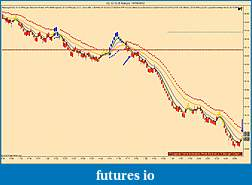 The Crude Dude Oil Trading System-cl-12-12-5-range-10_19_2012-1155-move-100-ticks.jpg