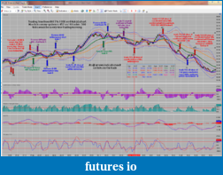 Day Trading Currency Futures W/Multiple time frames-cl-oil_trades_on_6tick_-r-_chart-2012-10-19-0617-1031.png