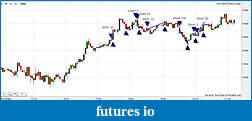 Short term time frame YM (Beginner needs help)-15-10-2012-3m-trades.jpg