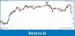 Short term time frame YM (Beginner needs help)-16-10-2012-3m-trades.jpg