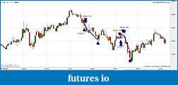 Short term time frame YM (Beginner needs help)-18-10-2012-3m-trades.jpg