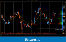 T For Trading-nifty_i-15-min-10_22_2012.png