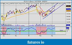 The Secret Science of  Price and Volume by Timothy Ord: Book Discussion.-es-03-10-daily-10_27_2009-3_8_2010.jpg