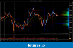 Click image for larger version  Name:NIFTY_I (15 Min)  10_23_2012.png Views:9 Size:93.5 KB ID:92754
