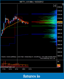 T For Trading-nifty_i-15-min-10_23_2012.png
