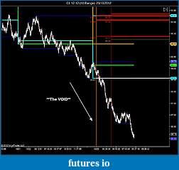 Crude Oil trading-cl-12-12-10-range-23_10_2012.jpg