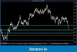 Crude Oil trading-cl-12-12-54-range-23_10_2012.jpg
