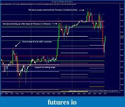 Harmonic Trading-cl-04-10-30-min-08_03_2010-all-lines.jpg