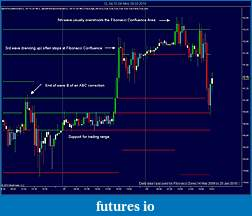 Harmonic Trading-cl-04-10-30-min-08_03_2010-cheated.jpg