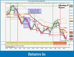 My ES Scalping Strategy, 2+ pts/day-es-12-12-578-tick-10_24_2012-wed-morning.jpg