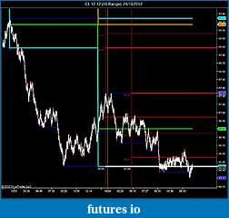 Crude Oil trading-cl-12-12-10-range-24_10_2012.jpg