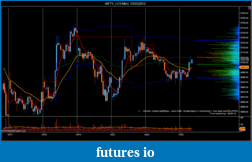 T For Trading-nifty_i-15-min-10_25_2012.png