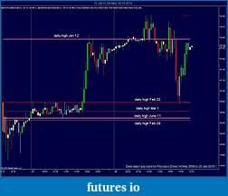Harmonic Trading-cl-04-10-30-min-08_03_2010-swing-highs-lows.jpg